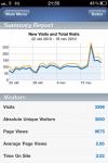 Snabbare statistik med uppdaterade Analytics pro